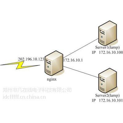 为游戏而生的韩国高防棋牌游戏服务器,非凡在线韩国服务器租用