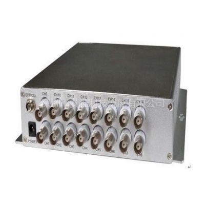供应16路视频+1路控制光端机(迷你型)  IV-161D-T/R