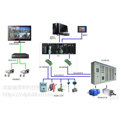 成都普莱斯_PLC控制系统_四川成都PLC自动化控制柜成套厂家