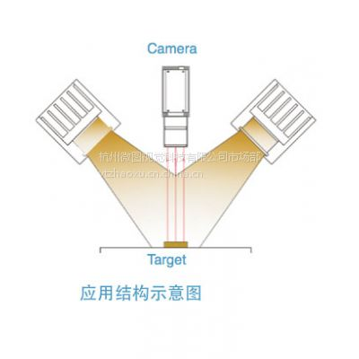 LR系列低角度环形光 机器视觉LED光源