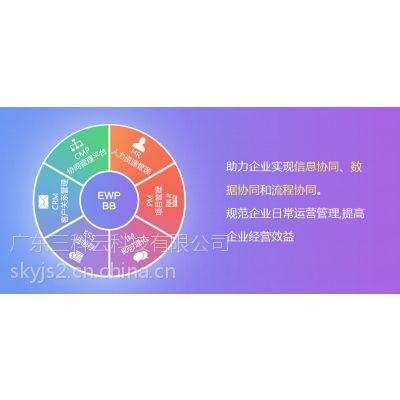协同办公管理平台开发【三科云技术投资】
