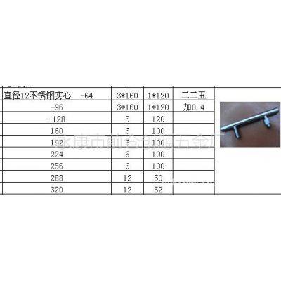 供应这款不锈钢实心拉手 有现货 可以按底价处理这款不锈钢拉手