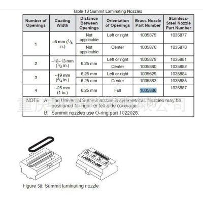 供应nordson诺信热熔胶机1035886 喷嘴USMDIE-BL18B/4/0/6.25