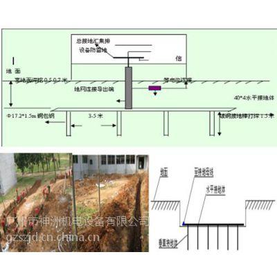 神洲机电_建筑防雷工程_建筑防雷工程图纸修改