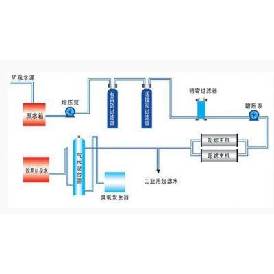 供应加药箱阻垢剂安徽新科纯净水厂预处理设备