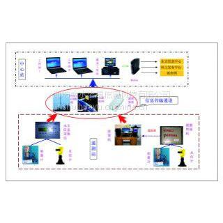 供应水文信息管理系统、防汛指挥调度系统、小水库预警系统