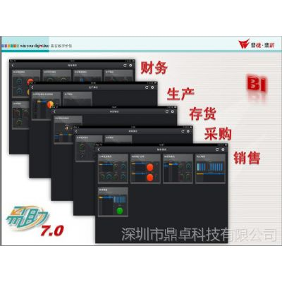 供应外贸ERP软件,神州数码易助贸易公司专用的ERP