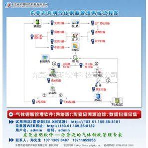供应气体钢瓶精细化管理系统