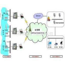 供应QSH-WSWY无线水位、温度监测系统