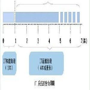 供应苏州网络综合布线门禁系统安装 安脉科技