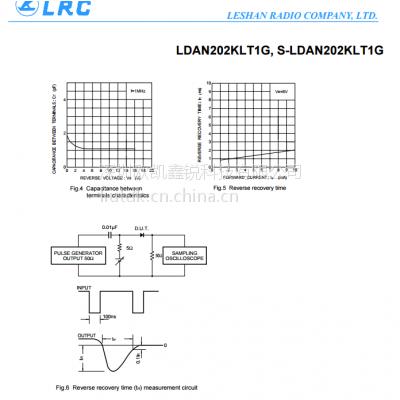 LRC开关二极管 LDAN202KLT1G