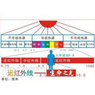 供应深圳运动护具远红外测试 抗菌测试 负离子测试