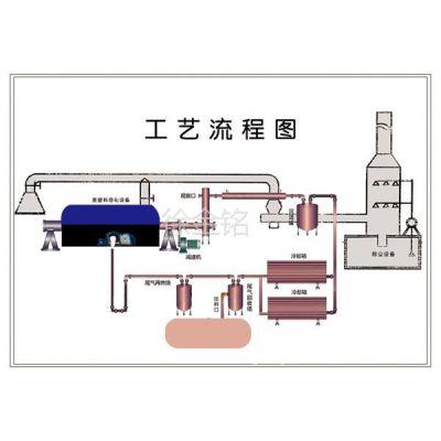 供应炼化设备