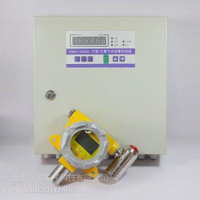 固定式氢气泄漏报警器厂家直销