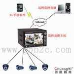 供应家用远程闭路监控系统,家用监控摄像机