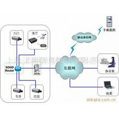 供应家庭网络视频监控解决方案
