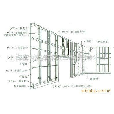 供应上海 写字楼/办公楼 装潢/装修/装饰 设计施工一条龙服务