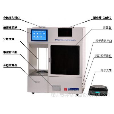 BT-1001智能粉体物性测试仪|BT-1001粉体综合特性测定仪