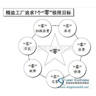 供应精益生产培训|精益生产管理培训