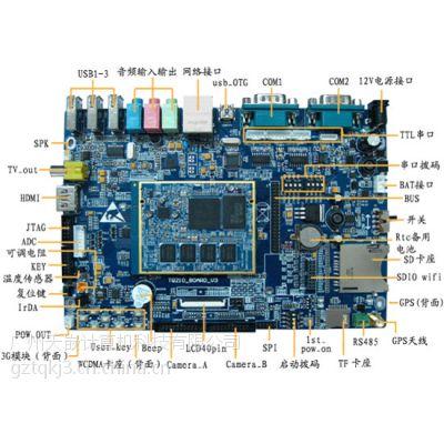 供应TQ210V3+7寸电容屏嵌入式开发板套装/Cortex-A8/S5PV210
