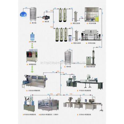 武汉桶装水厂设备|桶装水设备生产线