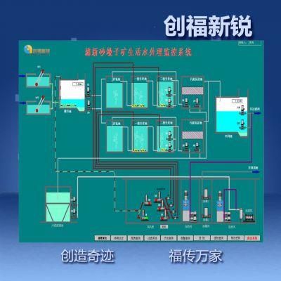 创福新锐厂家供应 编程PLC自控系统 高新技术支持 高低压配电柜,低压开关柜,变频控制柜,供水