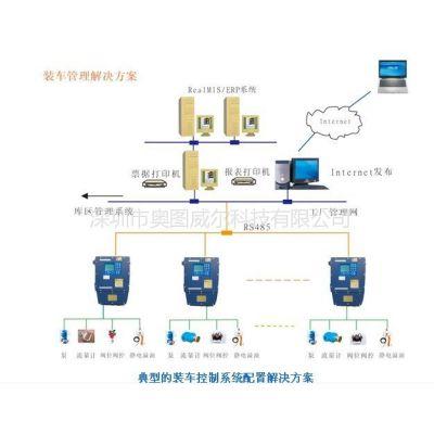 供应热销AWZ分布式自动定量装车系统