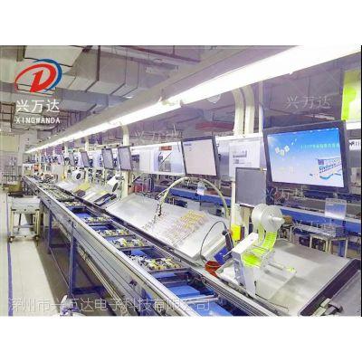 兴万达科技/sop电子看板/汽车配件工艺卡片系统/esop系统/上门展示/来电咨询/全国安装