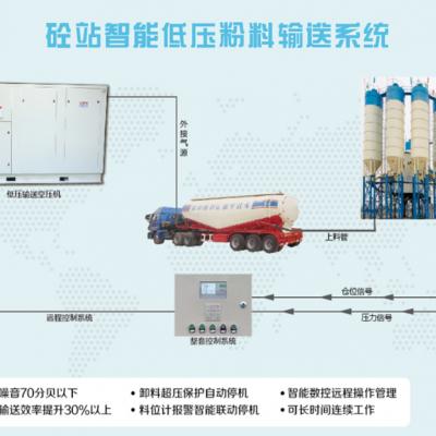 空压机油的成分和分类