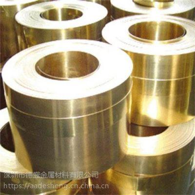 新品 进口氧化铝铜C15760