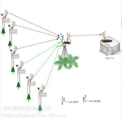 莱安远程监控设备,森林防火无线监控传输系统