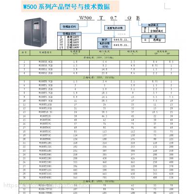 45KW矢量变频器 W500-T45GB