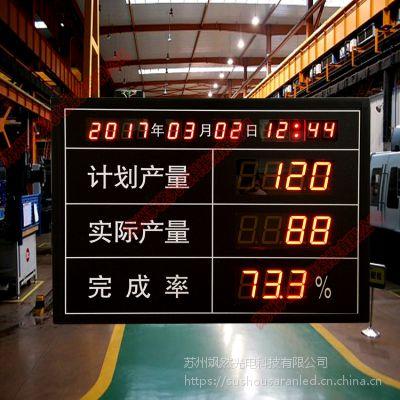 生产管理显示屏、流水线产量看板,车间生产进度看板