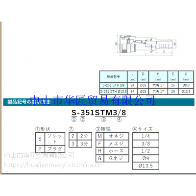 日本新机械NEW MACHINE接头S-351 STG 3/8