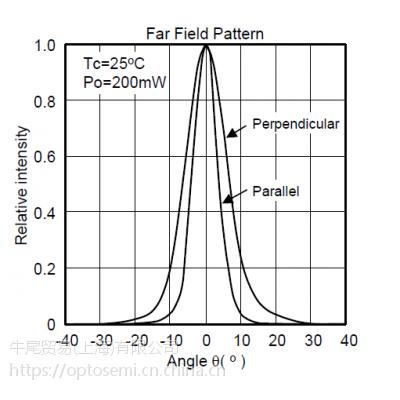 牛尾(原日立) 激光二极管 639波长/200mW