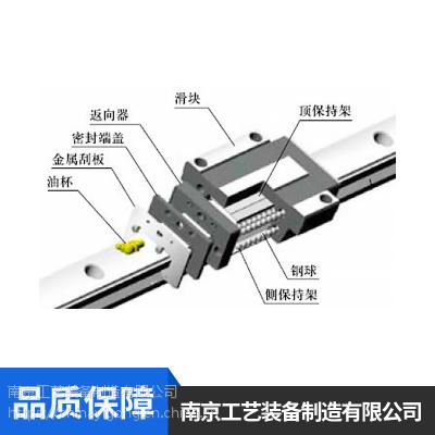南京艺工牌耐摩擦滚动直线导轨副按规格定制厂家报价