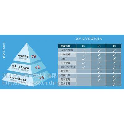 昆山生产erp|昆山管家婆工贸erp|昆山生产管理软件|昆山工厂erp|昆山生产管理软件