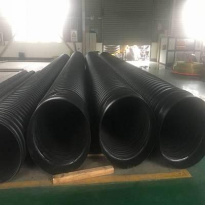 钢带增强螺旋波纹管sn8/sn10