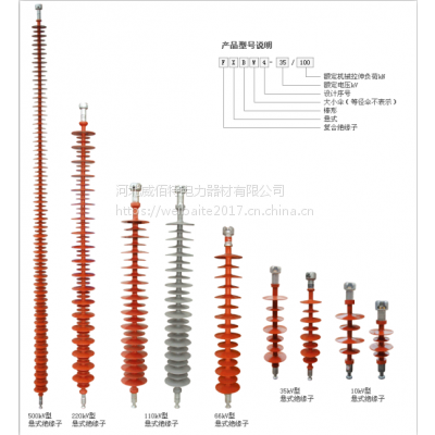 FXBW4-110/160悬式复合绝缘子