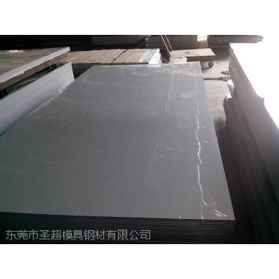 B750/1200G是什么钢材