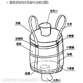 淀粉吨袋 淀粉吨袋淀粉吨袋进力包装