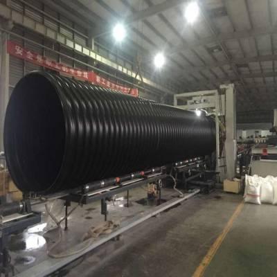 钢带增强螺旋波纹管等级评定报告