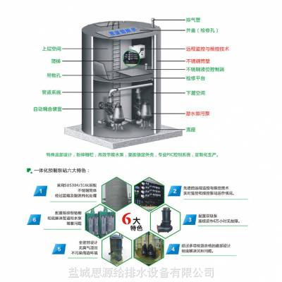 高强度玻璃钢预制提升污水泵站一周发货