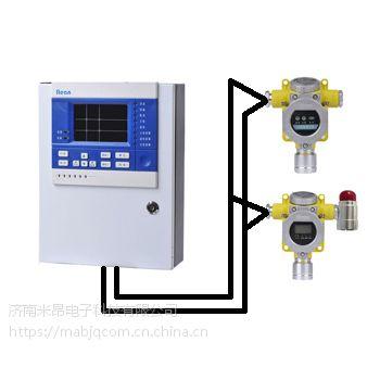 氧气气体泄漏报警器-自动化气体检测报警设备