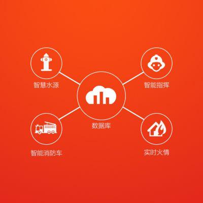 PCIPPC-消防检测 电气检测 消防维保