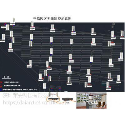 莱安平原无线监控系统 点对多点 点对点 无线监控设备