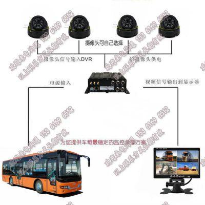 公交远程视频|移动定位|监控设备厂家