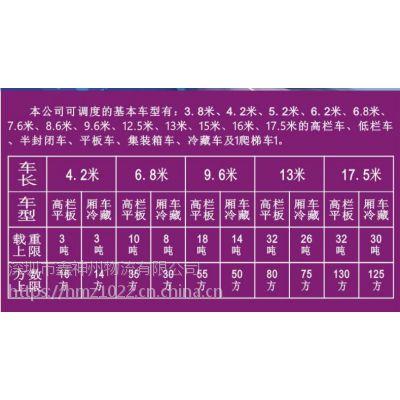 梅州到广东汕头找4.2米6.8米箱车出租9.6米回头车出租市场价格多少