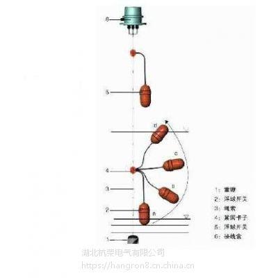 杭荣NSL-800MM浮球液位控制器价格?