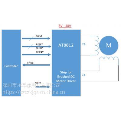 DRV8812/AT8812(具有4级电流调节的2A双极步进电机驱动IC)